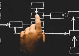 4 Steps for Turning Business Problems into Solutions