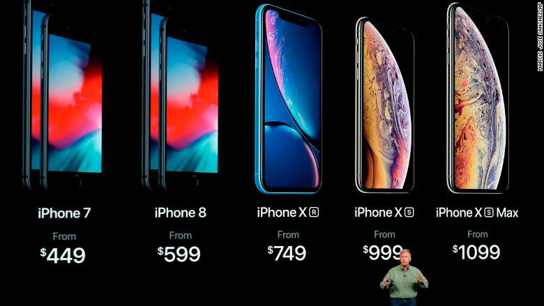 Recent iPhones Price Range