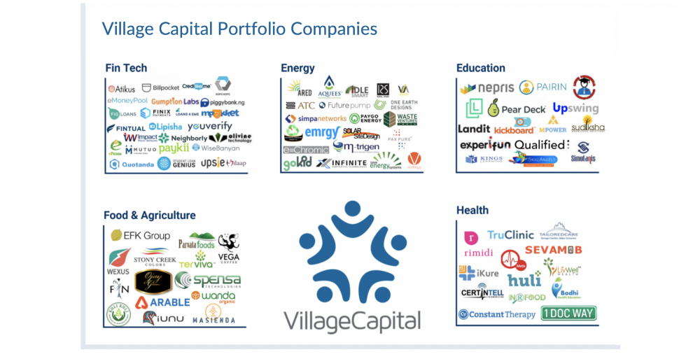 List of Village Capital Portfolio Companies