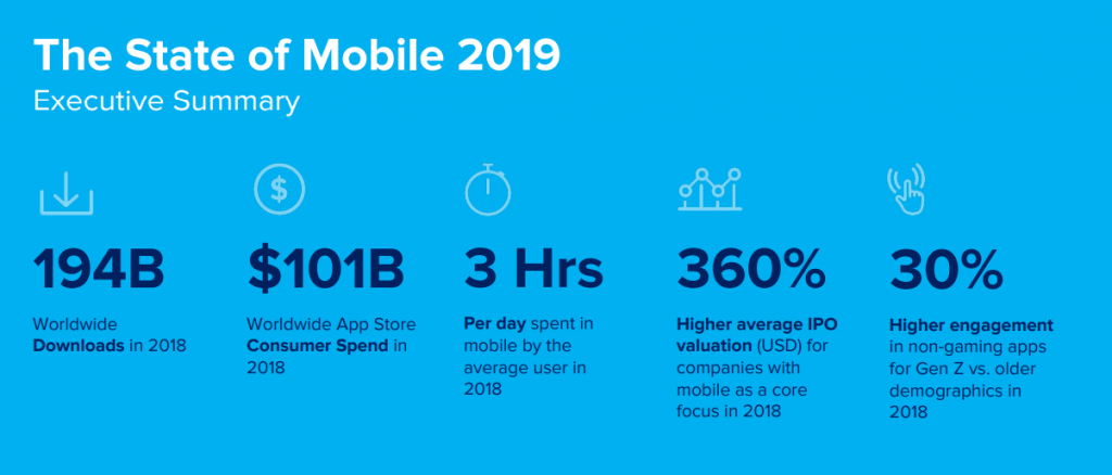 The State of Mobile 2019 REPORT-1