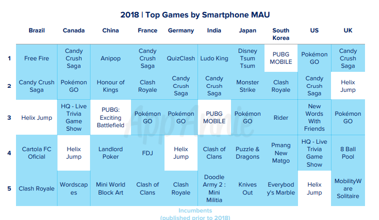 The State of Mobile 2019 REPORT-5