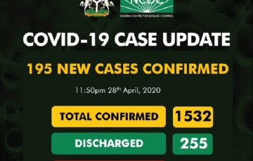 Breaking: NCDC Confirms 195 New Coronavirus Cases, Highest National Tally for One Day