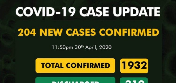 Breaking: Nigeria Surpasses 200 Daily Cases as NCDC Confirms 204, 80 in Kano