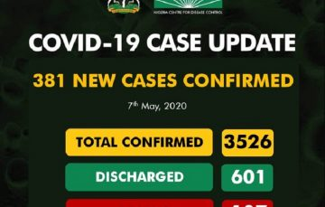 Breaking: Nigeria Gets Highest Daily Record With 381 new Covid-19 Cases, 183 in Lagos
