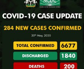 Breaking: Nigeria Clocks 200 Covid-19 Deaths, Lagos Gets Highest Ever Daily Tally as NCDC Reports 284 New Cases