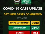 Breaking: Nigeria Overtakes Algeria as Third in Africa as NCDC Reports 387 New Covid-19 Cases, 254 in Lagos