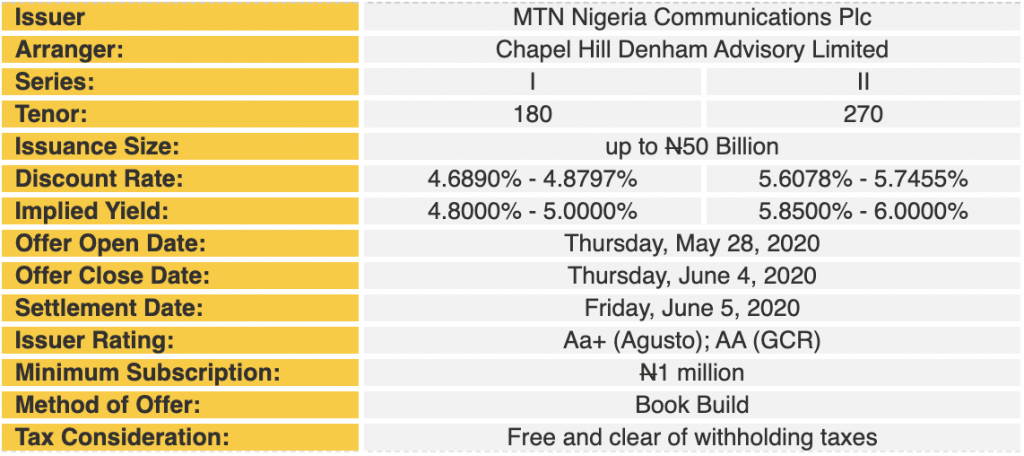 MTN Nigeria Opens N100bn Commercial Paper Issuance Today