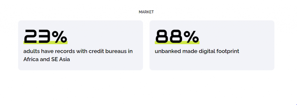 How Carma is Helping Businesses Make Money From Data Through its Credit Data Marketplace