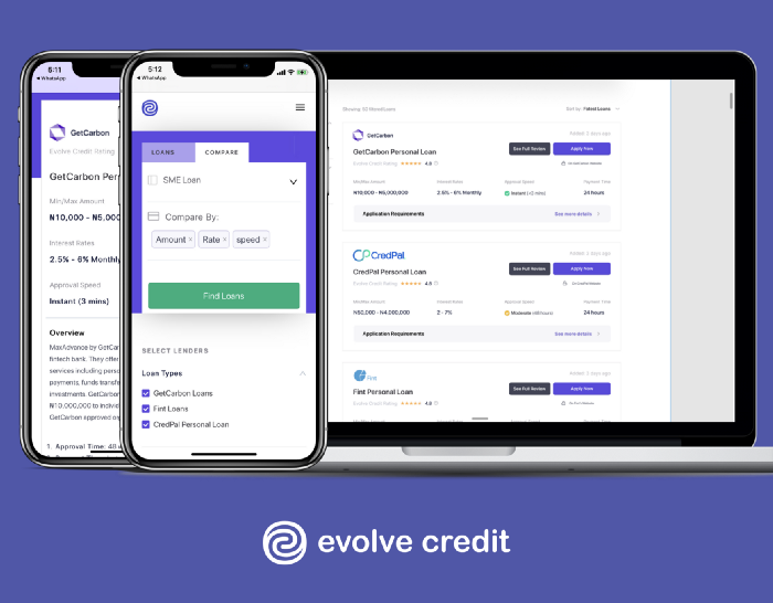 Microtraction Announces Investment in Evolve Credit, an Online Marketplace for Loans