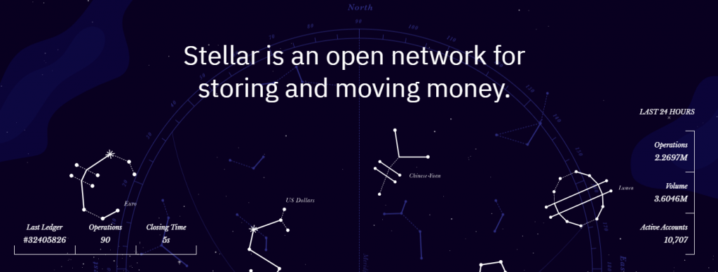 How Stellar is Boosting Remittance Inflow after Covid-19 Through its Open and Decentralised Payment Network
