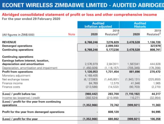 Screenshot of Econet Wireless FY 2020 report