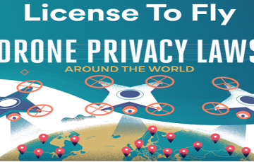 50% of African Countries Don't Have Drone Privacy Law –  Report
