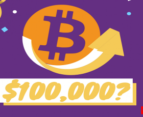 Analysts Forecast Bitcoin to Hit $100k in 2021, But is This Really a Good Time to Start Buying?