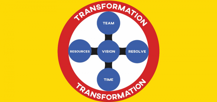 Introducing the Austin's Five Forces Model for Transformation By Austin Okere