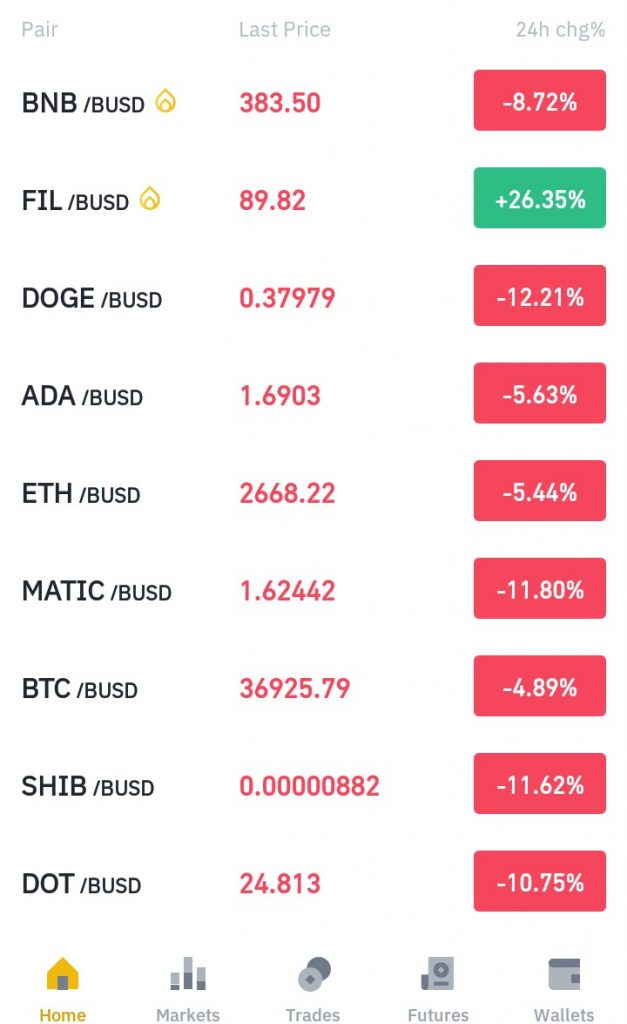 Elon Musk's heartbreak emoji tweet pushes Bitcoin back below $39,000 as other cryptos suffer dips
